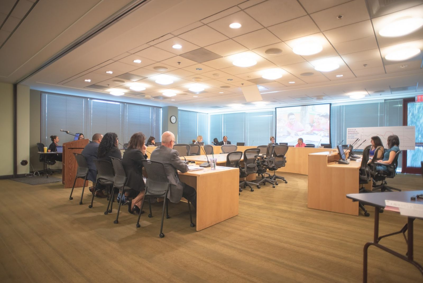 Commission Meeting Summary for September 13, 2018